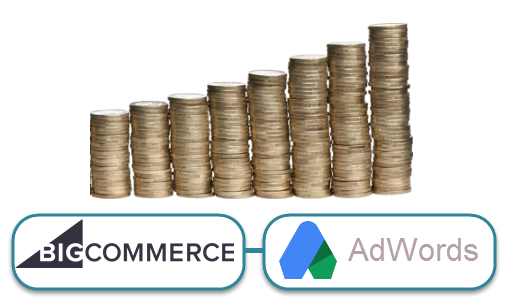 Bigcommerce and AdWords