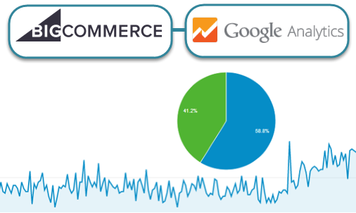 Bigcommerce and Google Analytics