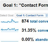 Google Analytics Add Goal