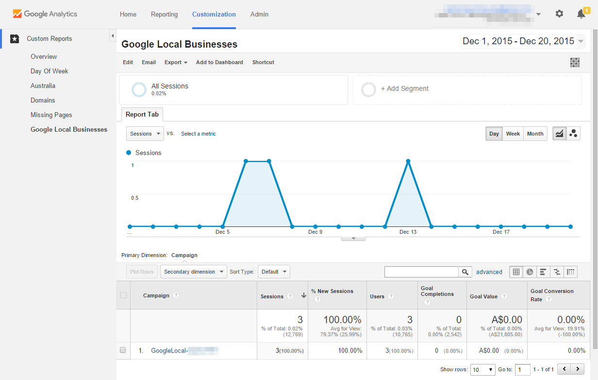 Google Analytics Report on Google My Business Pages