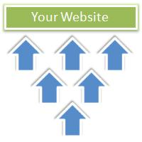 Links to your website