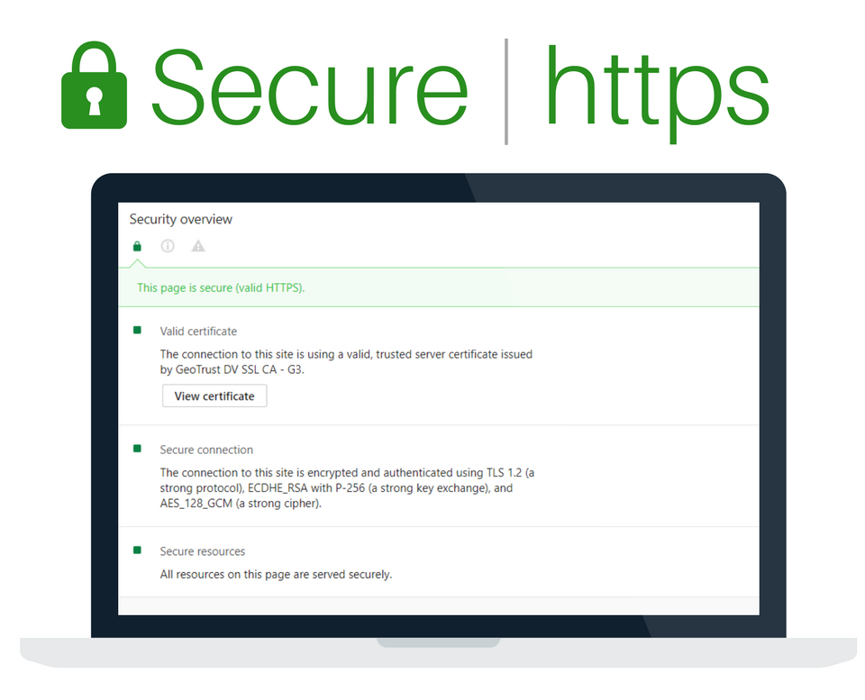 Secure website using HTTPS